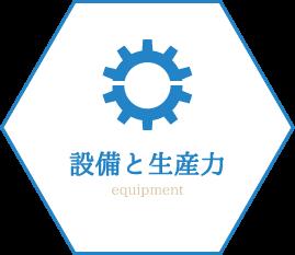 設備と生産力
